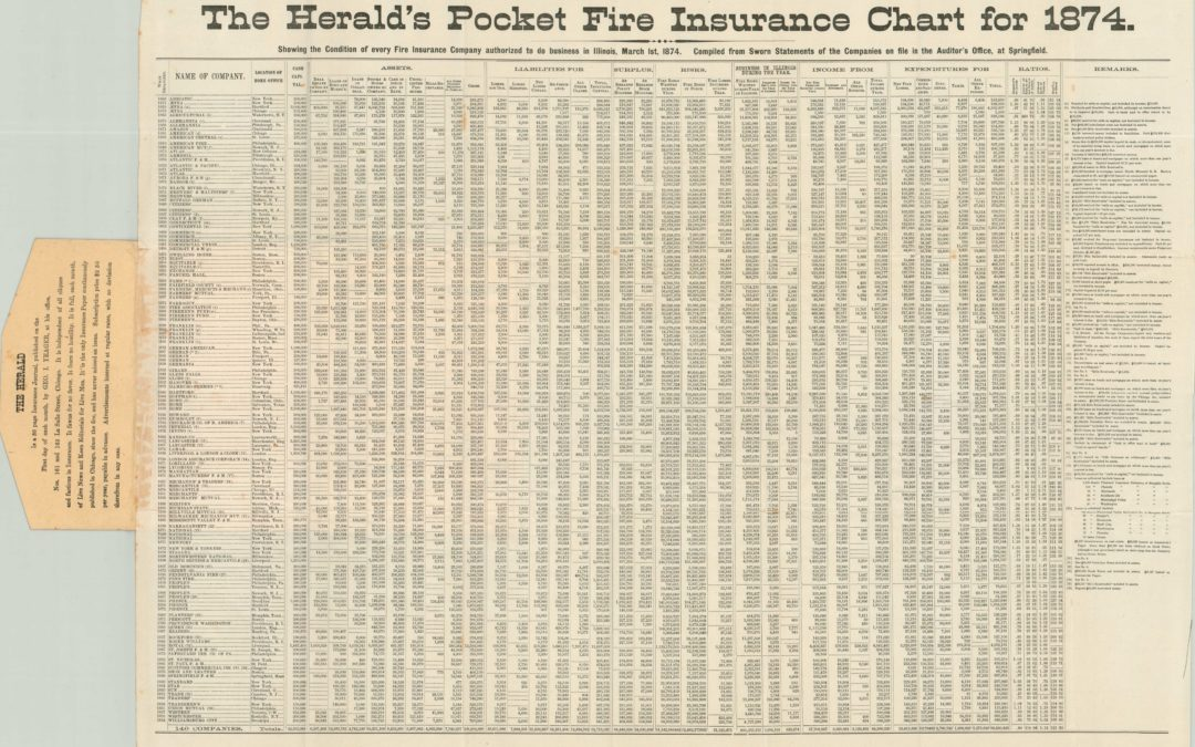 The Herald's Pocket Fire Insurance Chart for 1874